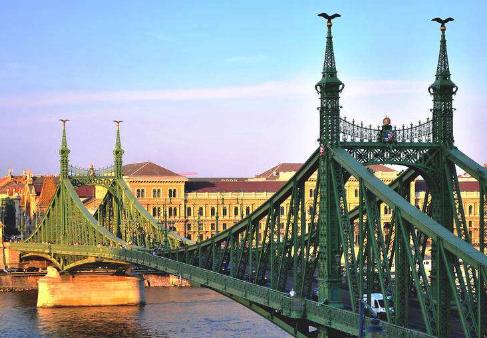 移民匈牙利必须了解的基础知识